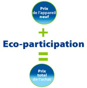 Répartition Prix - Blog SFAM