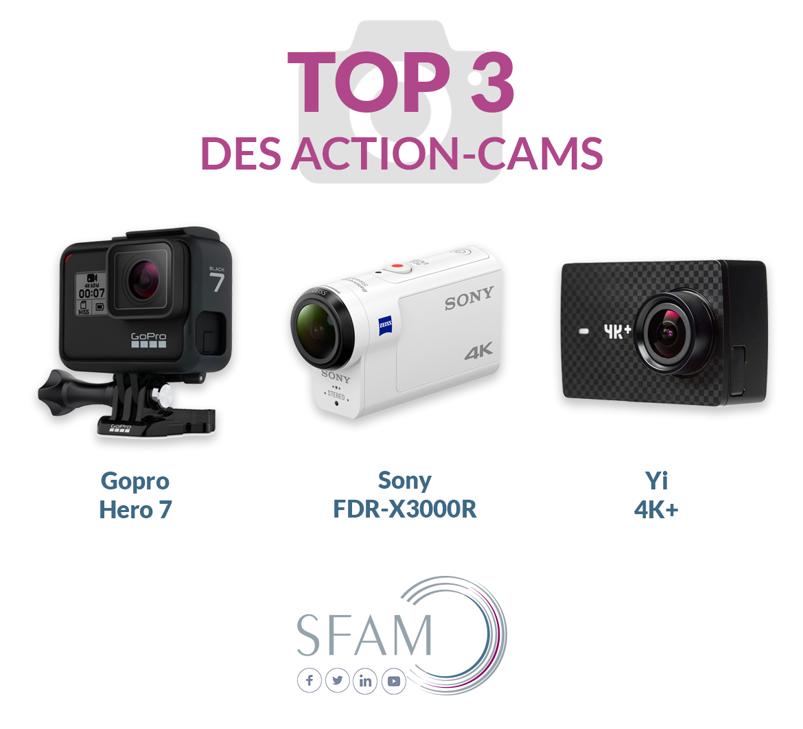 Top action cam sport - Blog SFAM