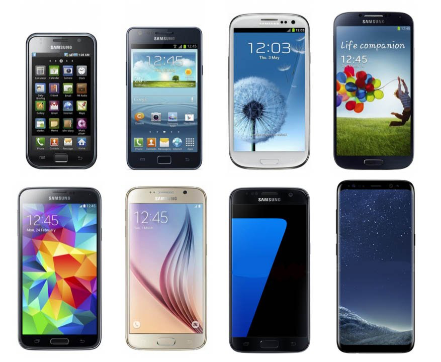 Smartphone Anniversaire Surprise - Blog SFAM