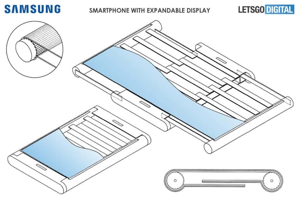 samsung-smartphone-extensible- Blog-SFAM